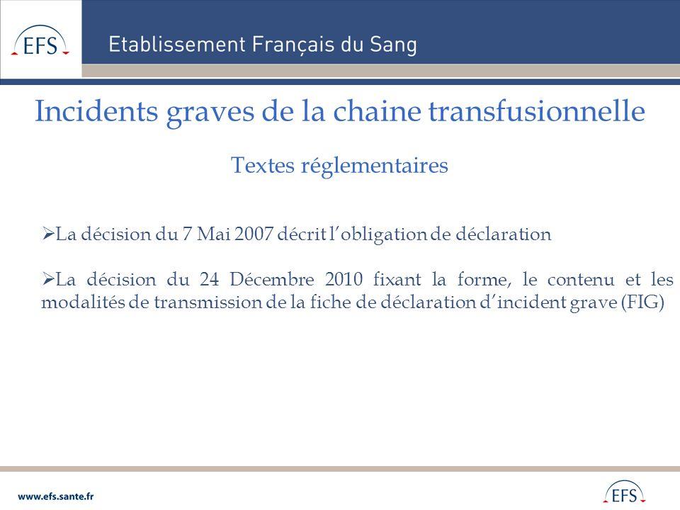 Incidents graves de la chaine transfusionnelle Textes réglementaires La décision du 7 Mai 2007 décrit lobligation de déclaration La décision du 24 Déc