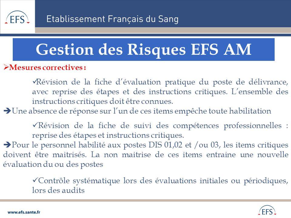 Gestion des Risques EFS AM Mesures correctives : Révision de la fiche dévaluation pratique du poste de délivrance, avec reprise des étapes et des inst