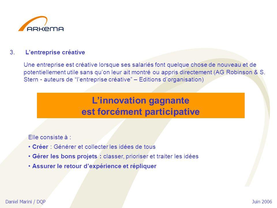 Daniel Marini / DQP Juin 2006 Linnovation gagnante est forcément participative Elle consiste à : Créer : Générer et collecter les idées de tous Gérer les bons projets : classer, prioriser et traiter les idées Assurer le retour dexpérience et répliquer 3.