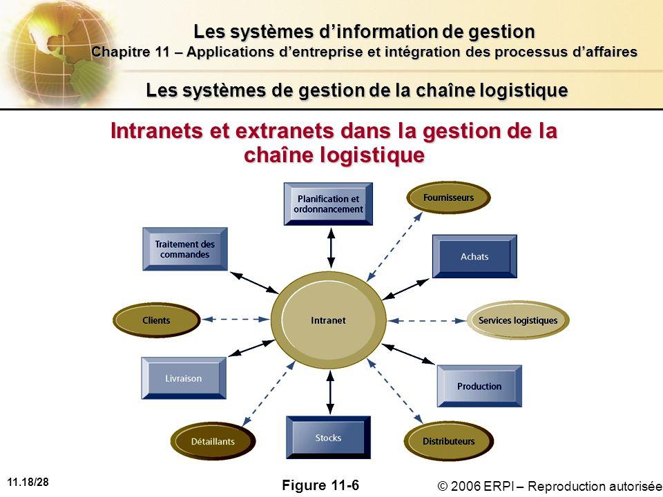11.18/28 Les systèmes dinformation de gestion Chapitre 11 – Applications dentreprise et intégration des processus daffaires © 2006 ERPI – Reproduction