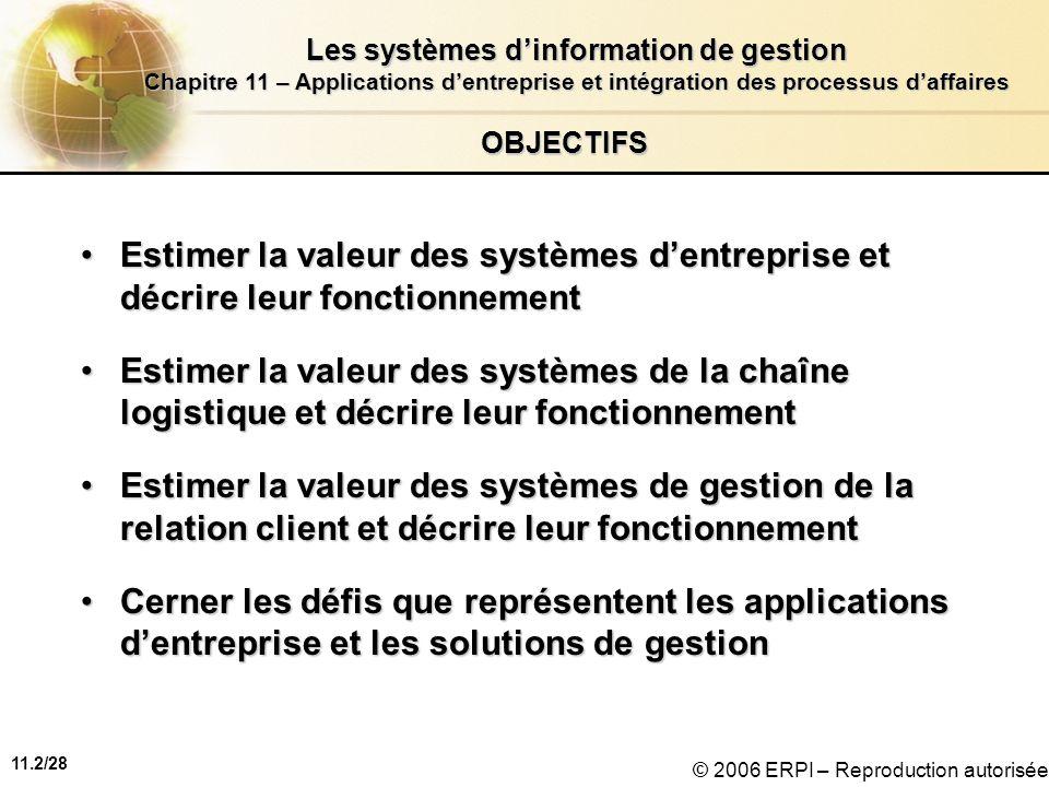 11.2/28 Les systèmes dinformation de gestion Chapitre 11 – Applications dentreprise et intégration des processus daffaires © 2006 ERPI – Reproduction