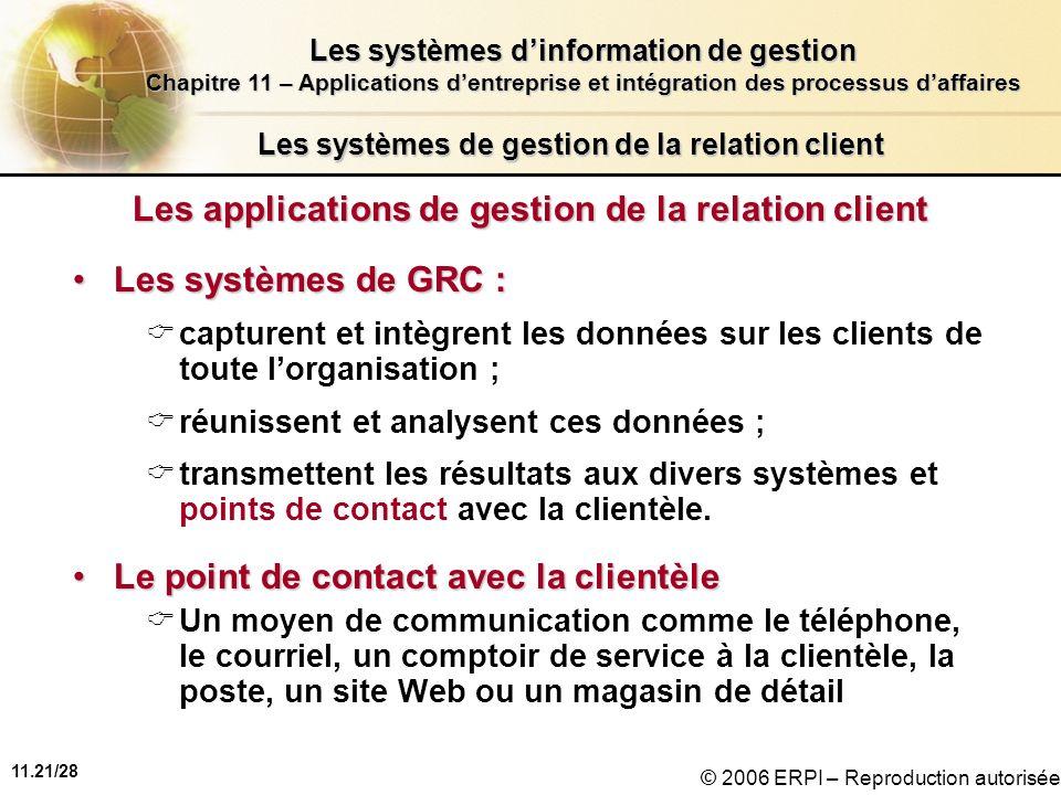 11.21/28 Les systèmes dinformation de gestion Chapitre 11 – Applications dentreprise et intégration des processus daffaires © 2006 ERPI – Reproduction
