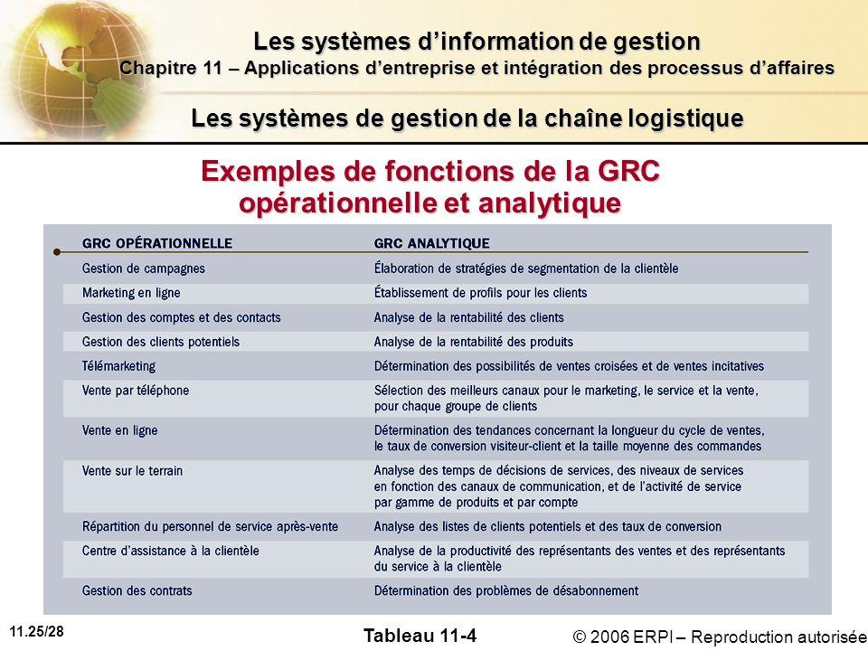 11.25/28 Les systèmes dinformation de gestion Chapitre 11 – Applications dentreprise et intégration des processus daffaires © 2006 ERPI – Reproduction