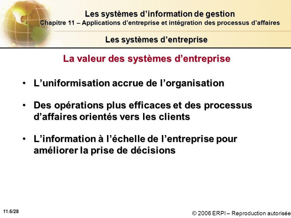 11.6/28 Les systèmes dinformation de gestion Chapitre 11 – Applications dentreprise et intégration des processus daffaires © 2006 ERPI – Reproduction