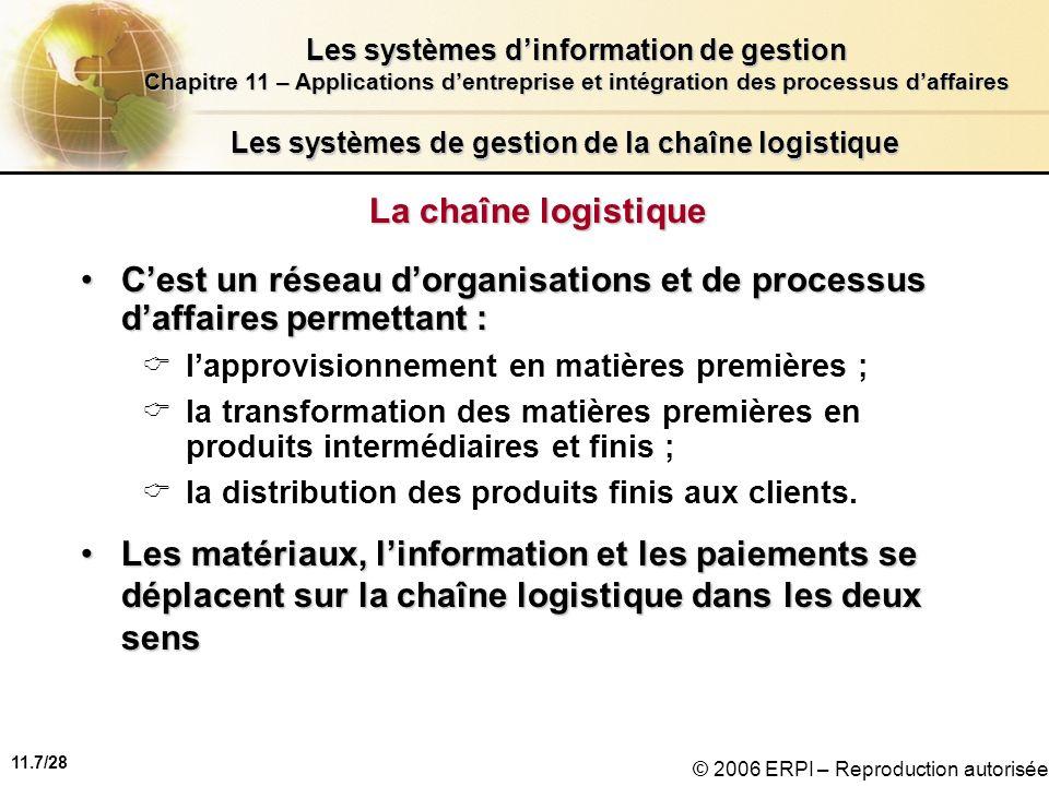 11.7/28 Les systèmes dinformation de gestion Chapitre 11 – Applications dentreprise et intégration des processus daffaires © 2006 ERPI – Reproduction