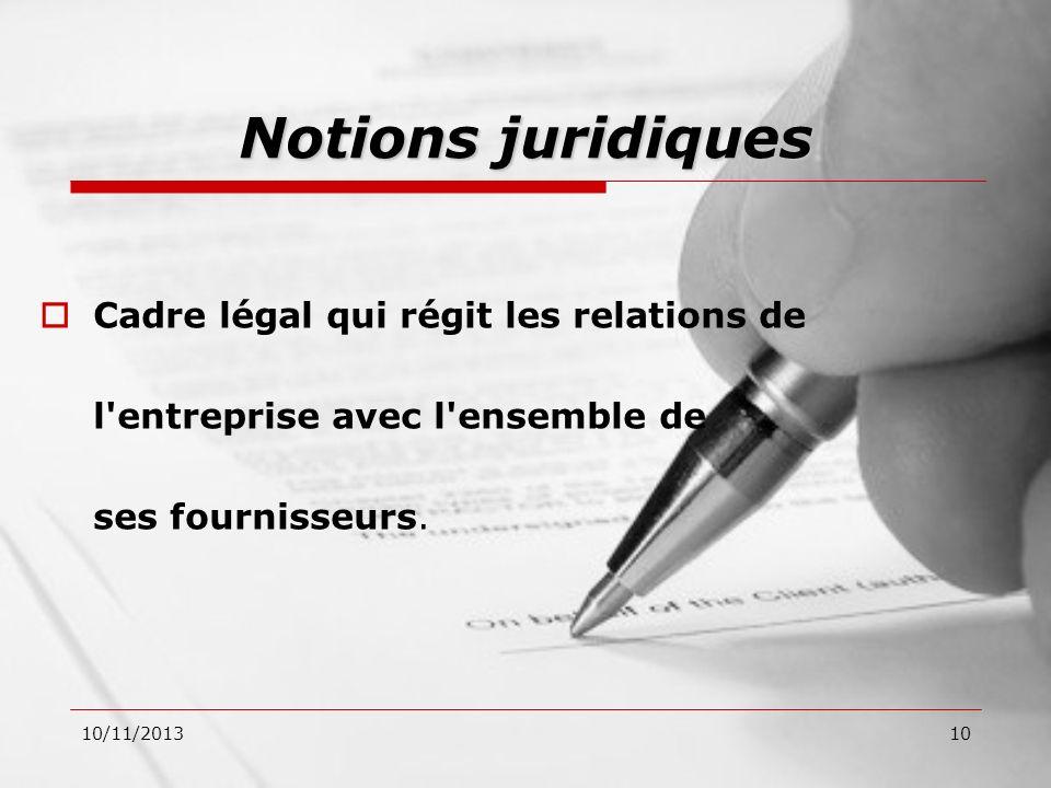 10/11/201310 Cadre légal qui régit les relations de l'entreprise avec l'ensemble de ses fournisseurs. Notions juridiques