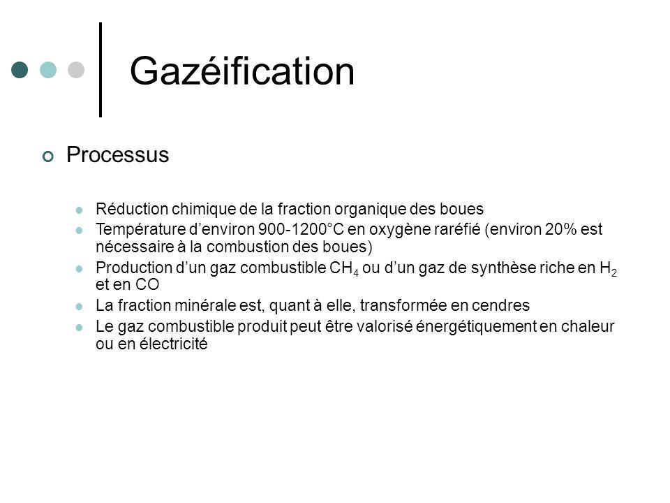 Processus Réduction chimique de la fraction organique des boues Température denviron 900-1200°C en oxygène raréfié (environ 20% est nécessaire à la co