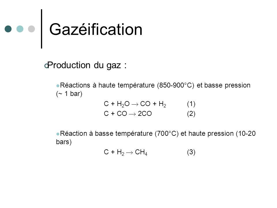 Production du gaz : Réactions à haute température (850-900°C) et basse pression (~ 1 bar) C + H 2 O CO + H 2 (1) C + CO 2CO(2) Réaction à basse tempér