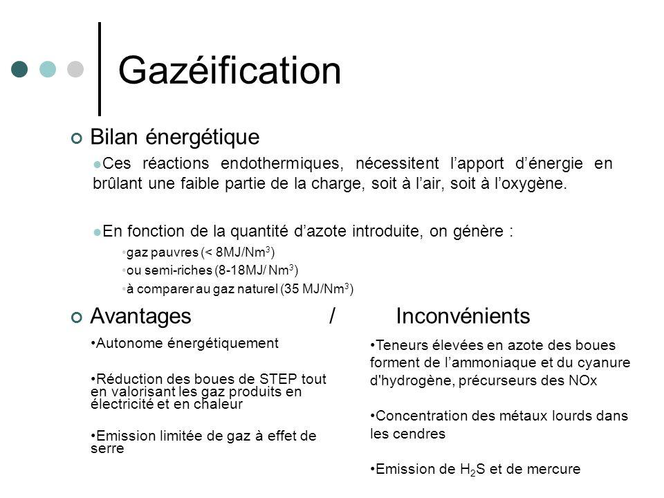 Gazéification Bilan énergétique Ces réactions endothermiques, nécessitent lapport dénergie en brûlant une faible partie de la charge, soit à lair, soi
