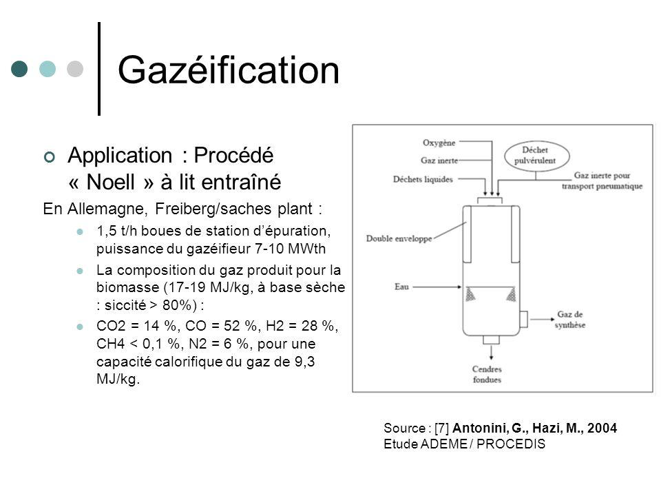 Gazéification Application : Procédé « Noell » à lit entraîné En Allemagne, Freiberg/saches plant : 1,5 t/h boues de station dépuration, puissance du g