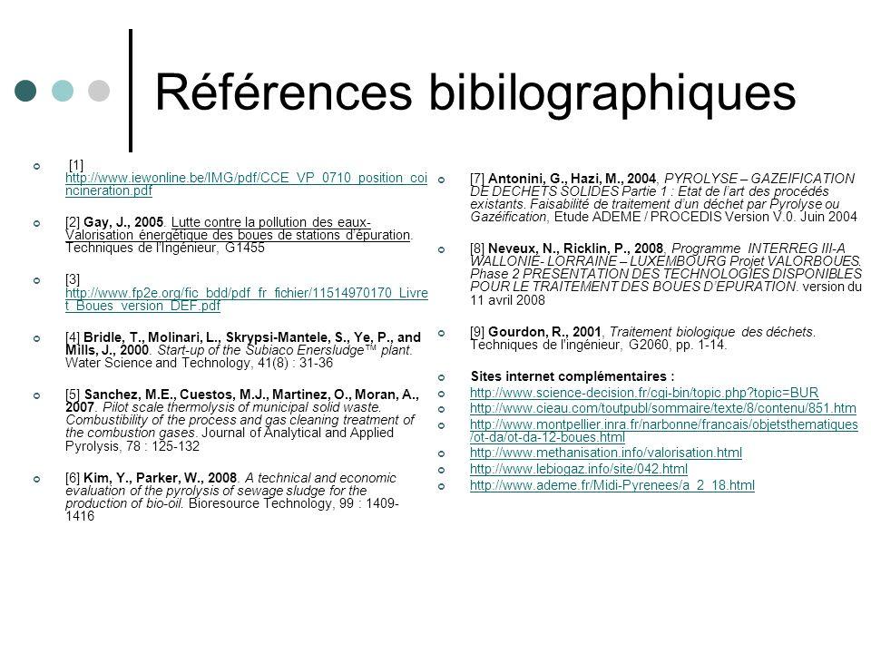 Références bibilographiques [1] http://www.iewonline.be/IMG/pdf/CCE_VP_0710_position_coi ncineration.pdf http://www.iewonline.be/IMG/pdf/CCE_VP_0710_p