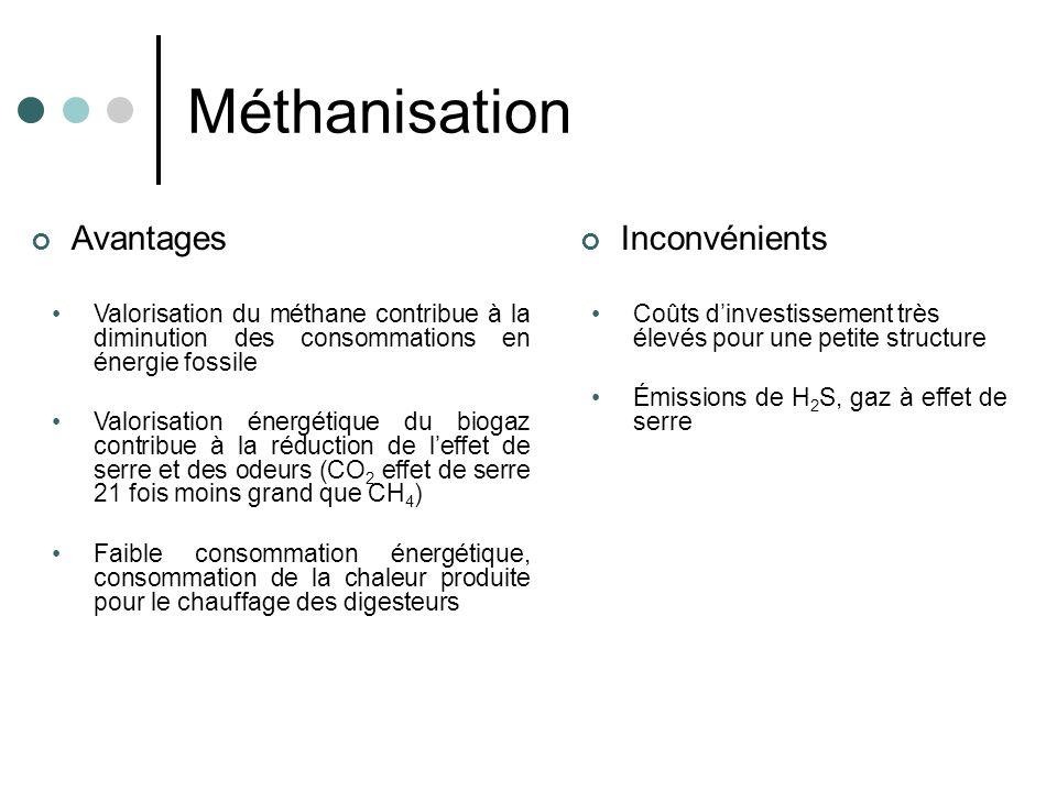 Méthanisation Avantages Valorisation du méthane contribue à la diminution des consommations en énergie fossile Valorisation énergétique du biogaz cont