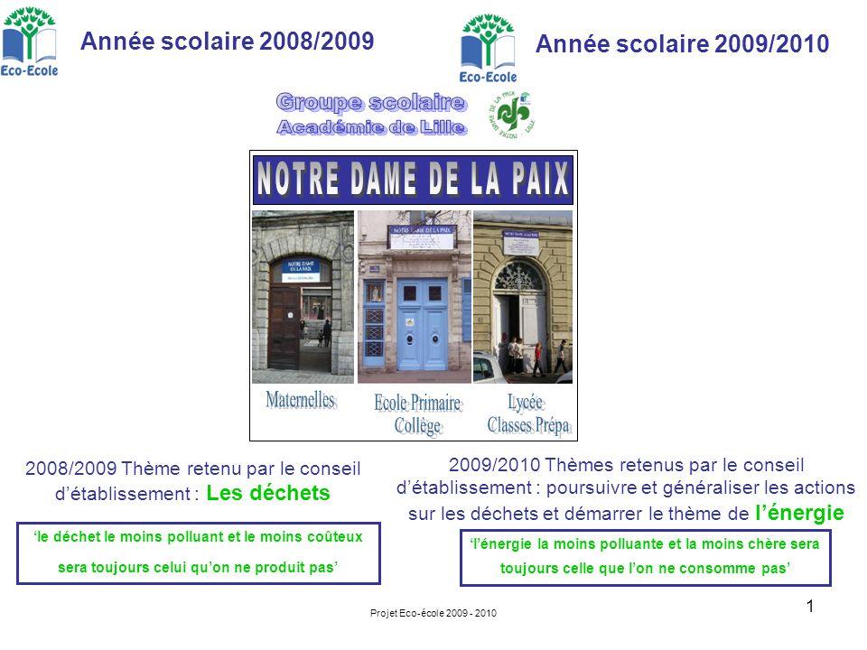 Projet Eco-école 2009 - 2010 1 le déchet le moins polluant et le moins coûteux sera toujours celui quon ne produit pas 2008/2009 Thème retenu par le c