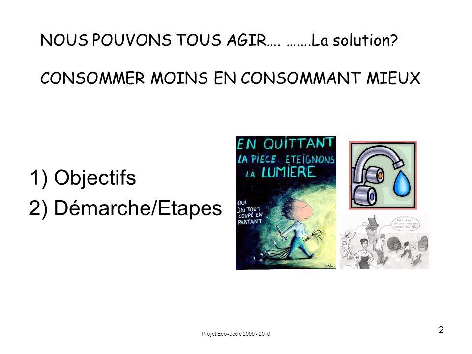 Projet Eco-école 2009 - 2010 2 1) Objectifs 2) Démarche/Etapes NOUS POUVONS TOUS AGIR…. …….La solution? CONSOMMER MOINS EN CONSOMMANT MIEUX