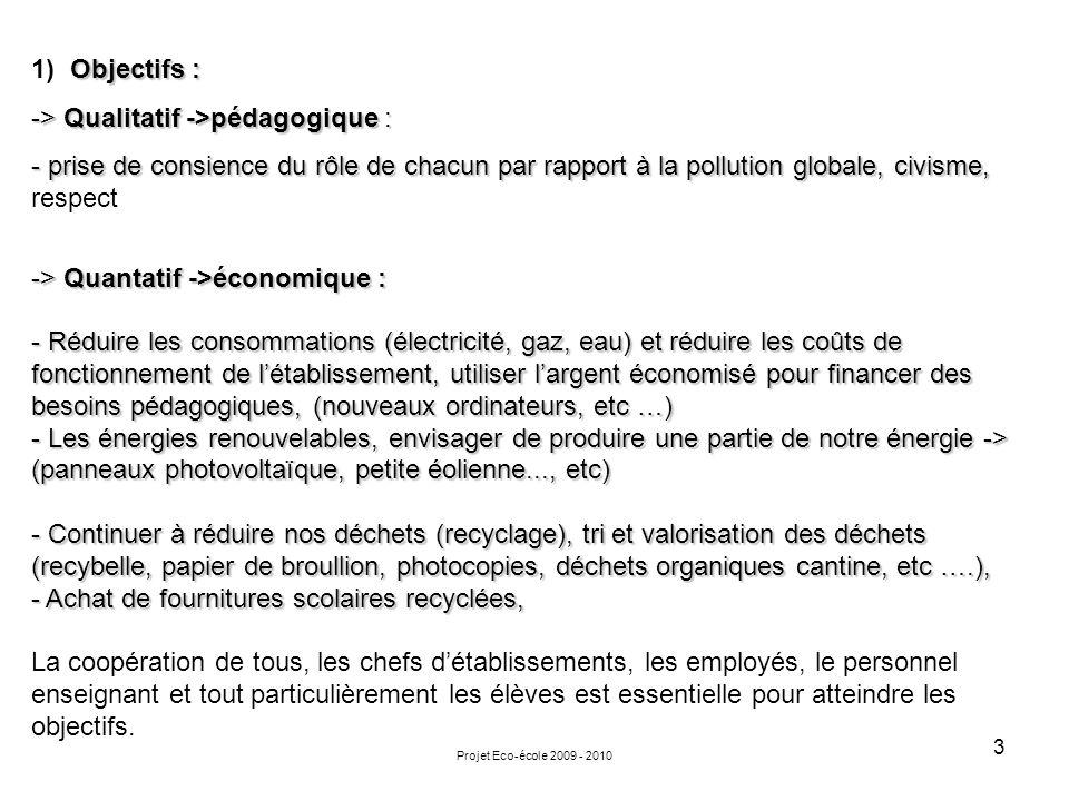 Projet Eco-école 2009 - 2010 3 Objectifs : 1) Objectifs : -> Qualitatif ->pédagogique : - prise de consience du rôle de chacun par rapport à la pollut