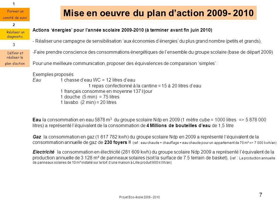 Projet Eco-école 2009 - 2010 7 Mise en oeuvre du plan daction 2009- 2010 Actions énergies pour lannée scolaire 2009-2010 (à terminer avant fin juin 20