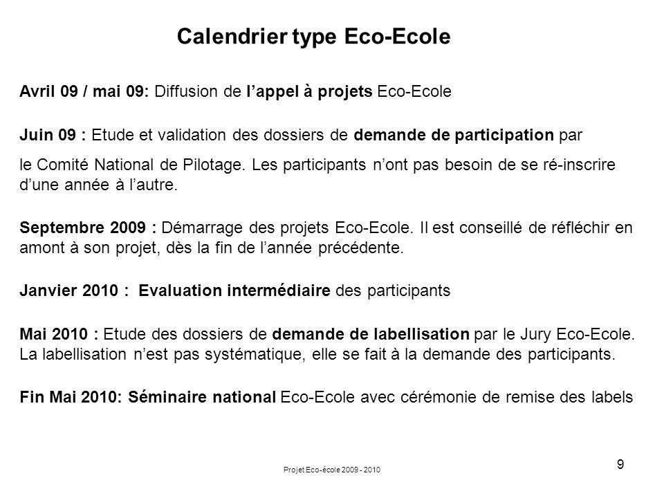 Projet Eco-école 2009 - 2010 9 Avril 09 / mai 09: Diffusion de lappel à projets Eco-Ecole Juin 09 : Etude et validation des dossiers de demande de par