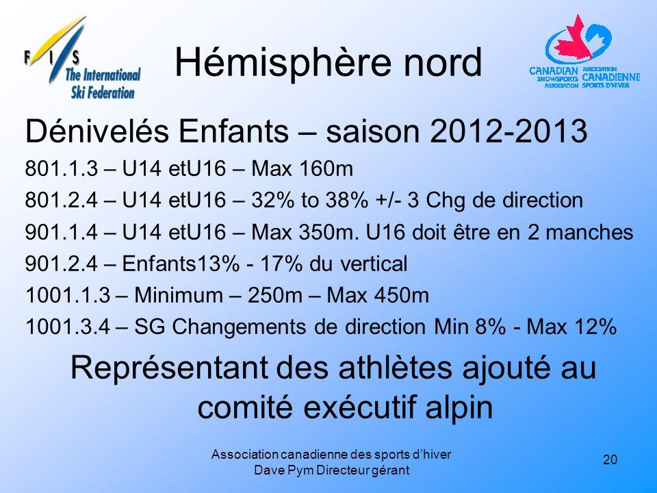Hémisphère nord Dénivelés Enfants – saison 2012-2013 801.1.3 – U14 etU16 – Max 160m 801.2.4 – U14 etU16 – 32% to 38% +/- 3 Chg de direction 901.1.4 – U14 etU16 – Max 350m.
