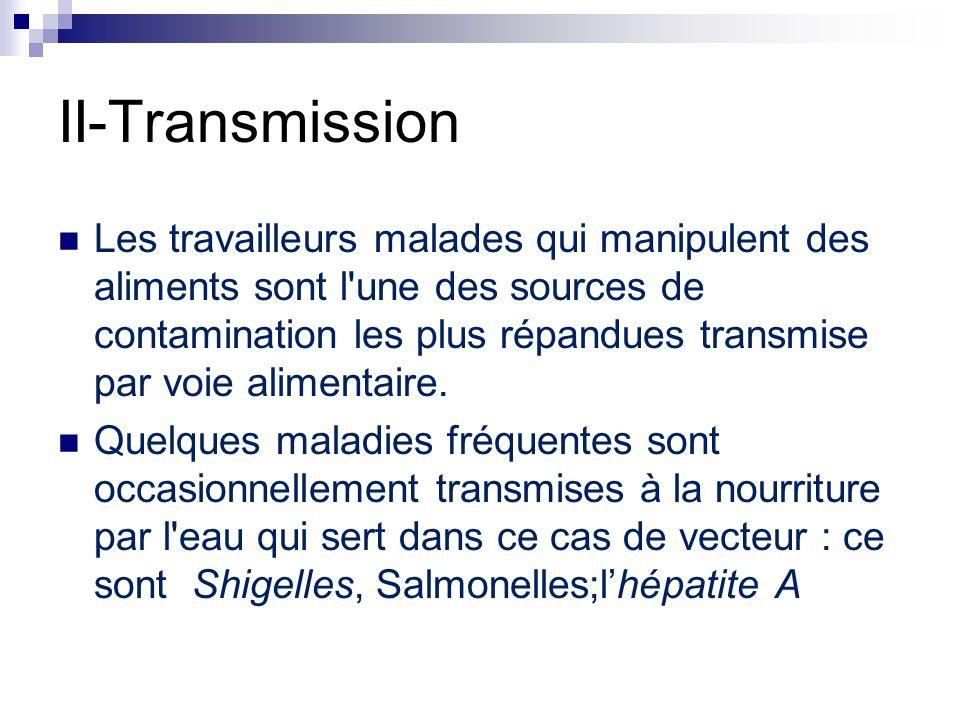 II-Transmission Les travailleurs malades qui manipulent des aliments sont l'une des sources de contamination les plus répandues transmise par voie ali
