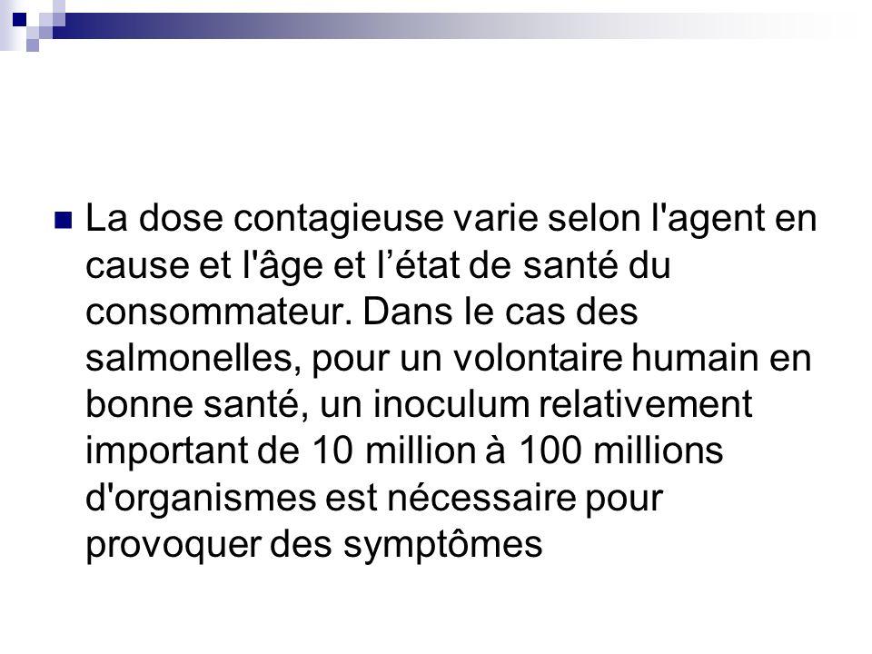 La dose contagieuse varie selon l'agent en cause et l'âge et létat de santé du consommateur. Dans le cas des salmonelles, pour un volontaire humain en