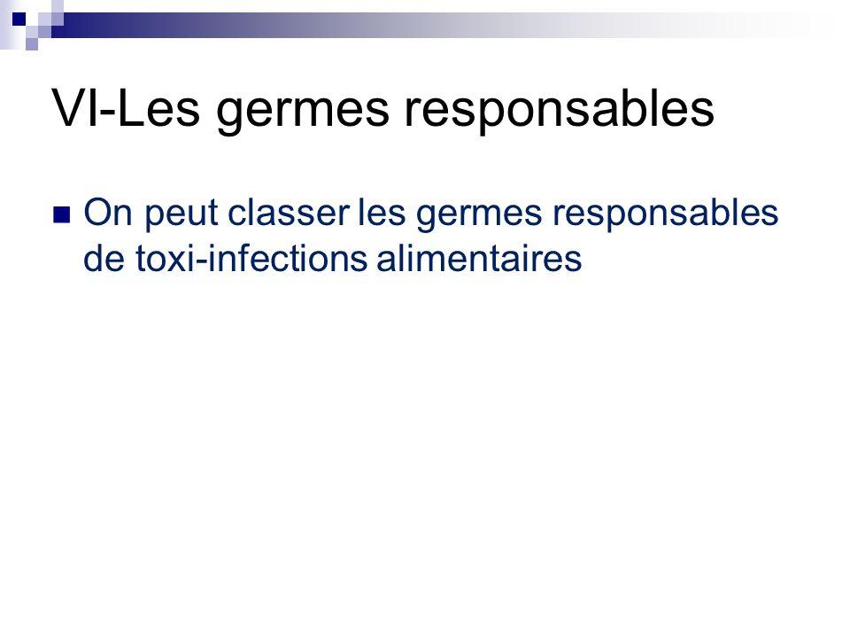 VI-Les germes responsables On peut classer les germes responsables de toxi-infections alimentaires