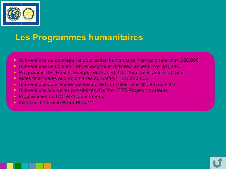 Subventions de contrepartie pour action humanitaire internationale: max.$50,000 Subventions de soutien ( Projet éloigné et difficile daccès): max $15,000 Programme 3H (Health, Hunger, Humanity): Obj.