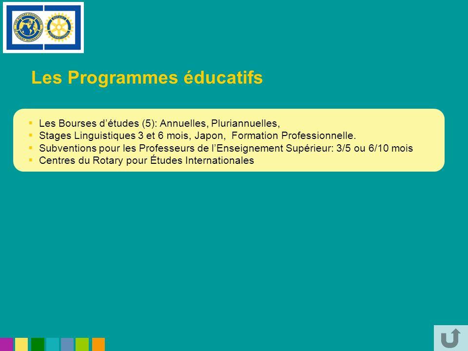 Les Echanges de Groupes dEtudes (EGE) Les Programmes du Rotary pour la Paix Les Programmes déchanges culturels