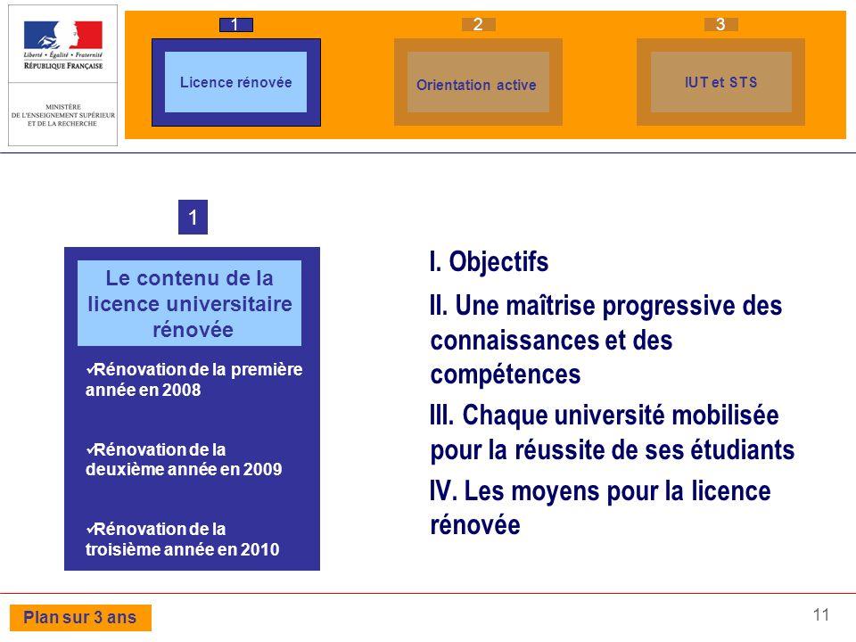 11 1 Le contenu de la licence universitaire rénovée Rénovation de la première année en 2008 Rénovation de la deuxième année en 2009 Rénovation de la t