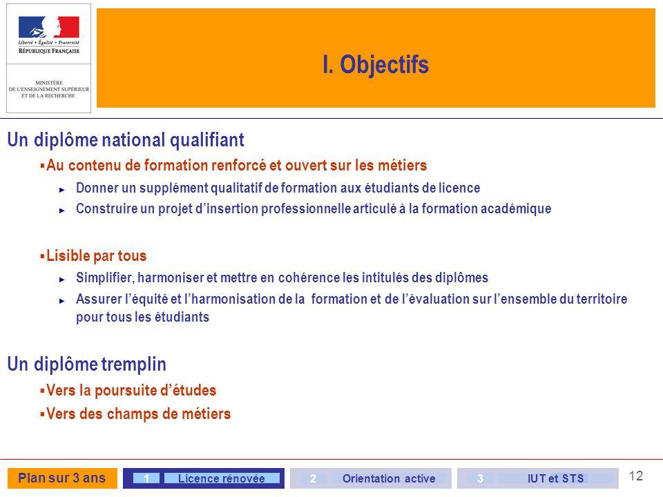 12 I. Objectifs Un diplôme national qualifiant Au contenu de formation renforcé et ouvert sur les métiers Donner un supplément qualitatif de formation