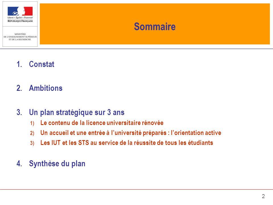 2 1.Constat 2.Ambitions 3.Un plan stratégique sur 3 ans 1) Le contenu de la licence universitaire rénovée 2) Un accueil et une entrée à luniversité pr