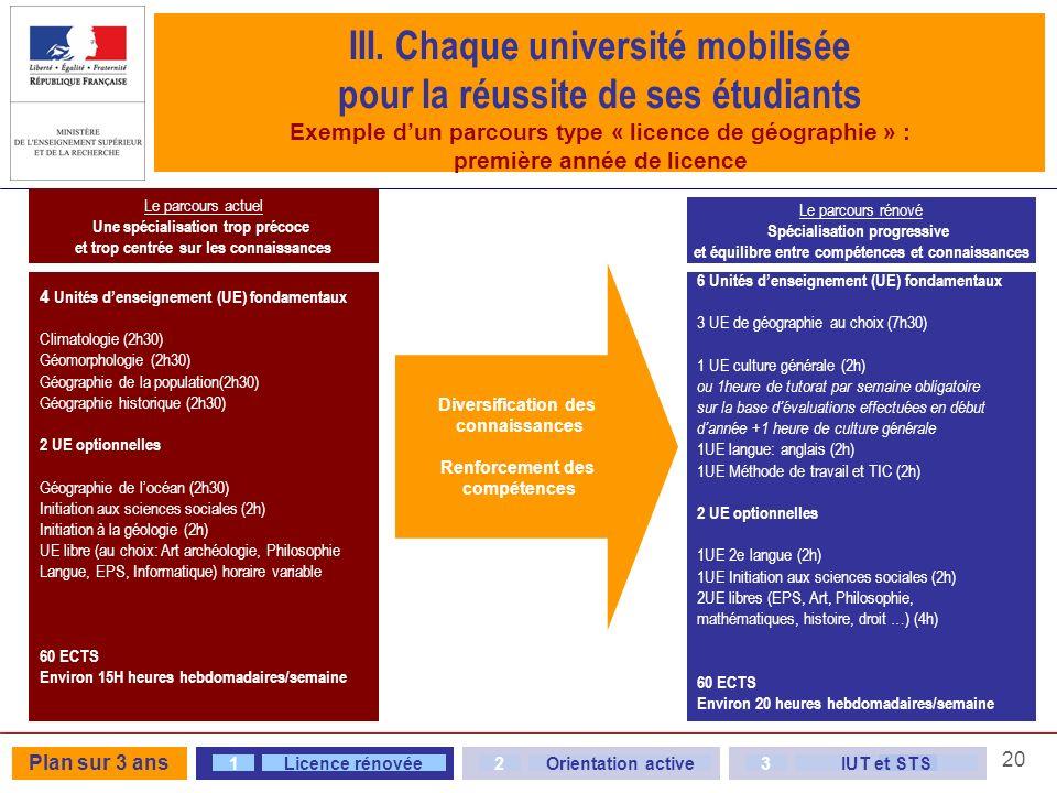 20 4 Unités denseignement (UE) fondamentaux Climatologie (2h30) Géomorphologie (2h30) Géographie de la population(2h30) Géographie historique (2h30) 2