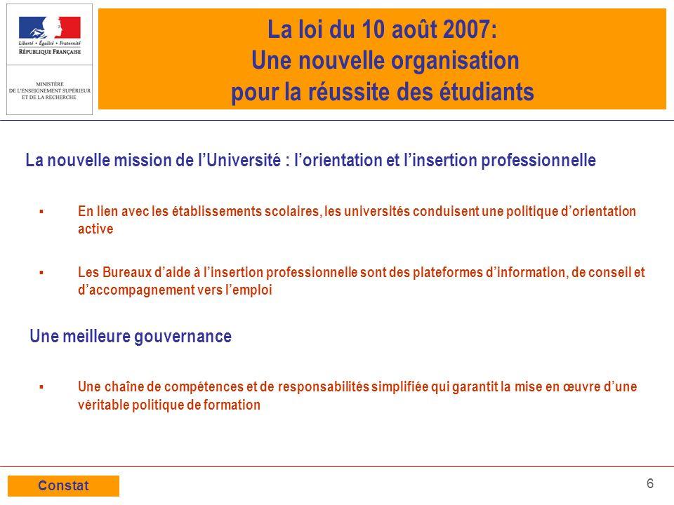 6 La loi du 10 août 2007: Une nouvelle organisation pour la réussite des étudiants La nouvelle mission de lUniversité : lorientation et linsertion pro