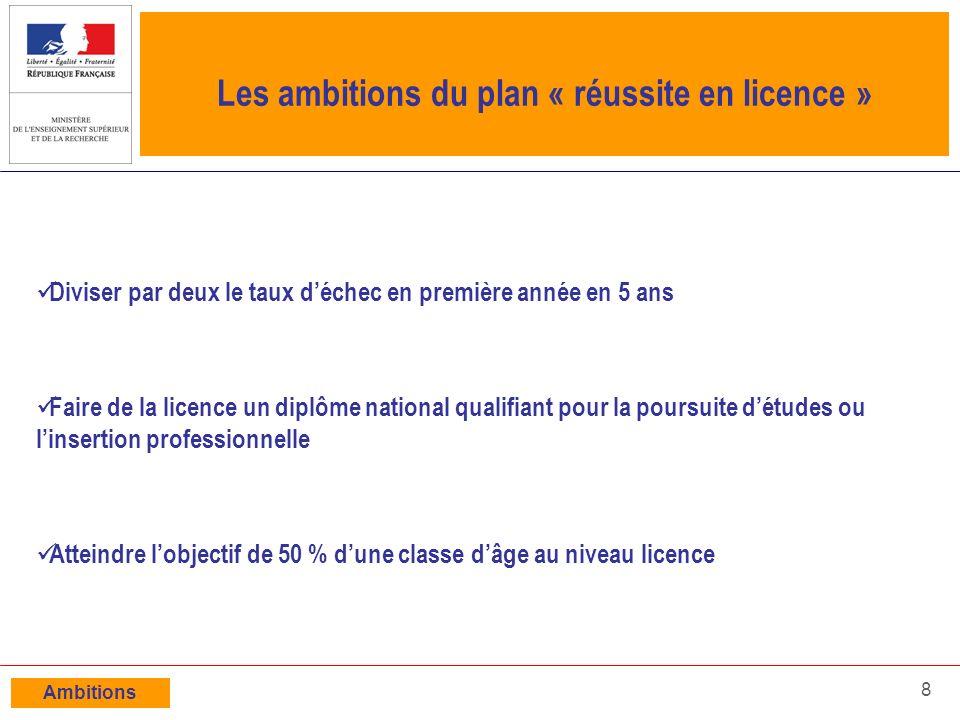 8 Les ambitions du plan « réussite en licence » Diviser par deux le taux déchec en première année en 5 ans Faire de la licence un diplôme national qua