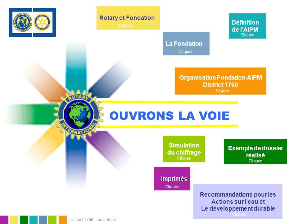 Simulation du chiffrage Organisation Fondation-AIPM District 1760 Rotary et Fondation Imprimés Définition de lAIPM La Fondation Exemple de dossier réa