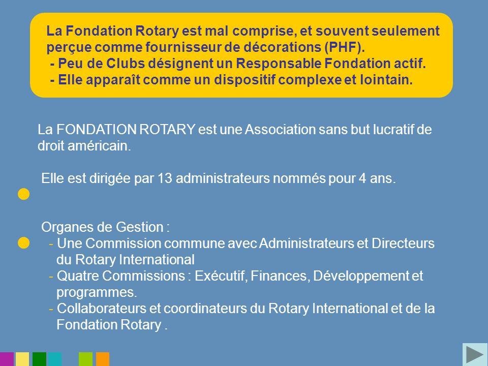 La FONDATION ROTARY est une Association sans but lucratif de droit américain. Elle est dirigée par 13 administrateurs nommés pour 4 ans. Organes de Ge
