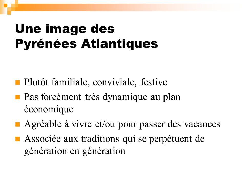 Une image des Pyrénées Atlantiques Plutôt familiale, conviviale, festive Pas forcément très dynamique au plan économique Agréable à vivre et/ou pour p