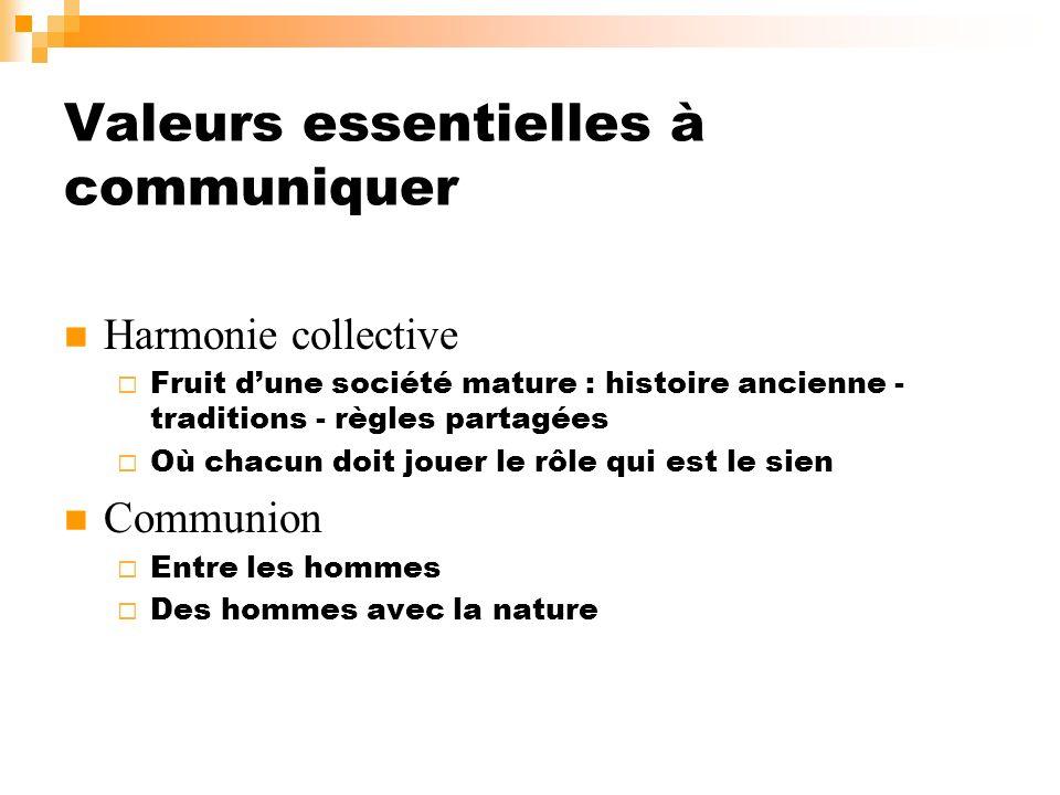 Valeurs essentielles à communiquer Harmonie collective Fruit dune société mature : histoire ancienne - traditions - règles partagées Où chacun doit jo