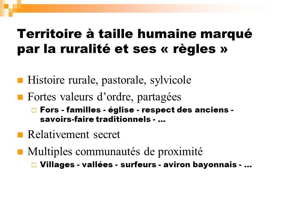 Territoire à taille humaine marqué par la ruralité et ses « règles » Histoire rurale, pastorale, sylvicole Fortes valeurs dordre, partagées Fors - fam