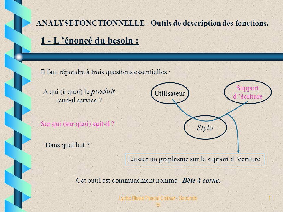 Lycée Blaise Pascal Colmar - Seconde ISI 1 ANALYSE FONCTIONNELLE - Outils de description des fonctions. 1 - L énoncé du besoin : Il faut répondre à tr