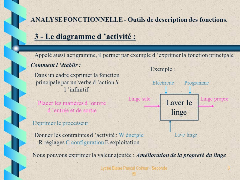 Lycée Blaise Pascal Colmar - Seconde ISI 3 ANALYSE FONCTIONNELLE - Outils de description des fonctions. 3 - Le diagramme d activité : Appelé aussi act