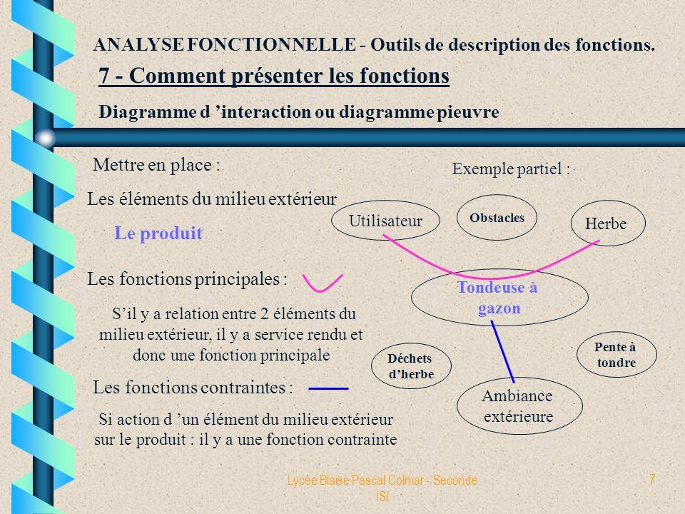 Lycée Blaise Pascal Colmar - Seconde ISI 8 ANALYSE FONCTIONNELLE - Outils de description des fonctions.