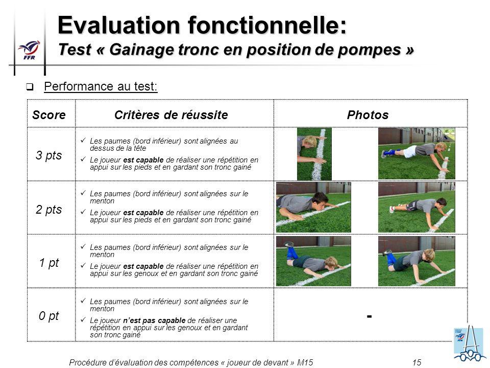 Procédure dévaluation des compétences « joueur de devant » M15 16 Matériel nécessaire: Test réalisé à 2 joueurs Description du test: Le joueur réalisant le test est assis, jambes fléchies, pieds « largeur dépaules ».