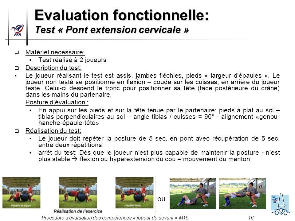 Procédure dévaluation des compétences « joueur de devant » M15 16 Matériel nécessaire: Test réalisé à 2 joueurs Description du test: Le joueur réalisa