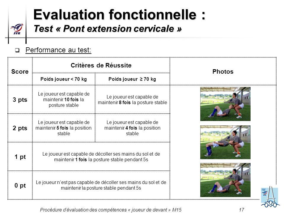 Procédure dévaluation des compétences « joueur de devant » M15 17 Score Critères de Réussite Photos Poids joueur < 70 kgPoids joueur 70 kg 3 pts Le jo