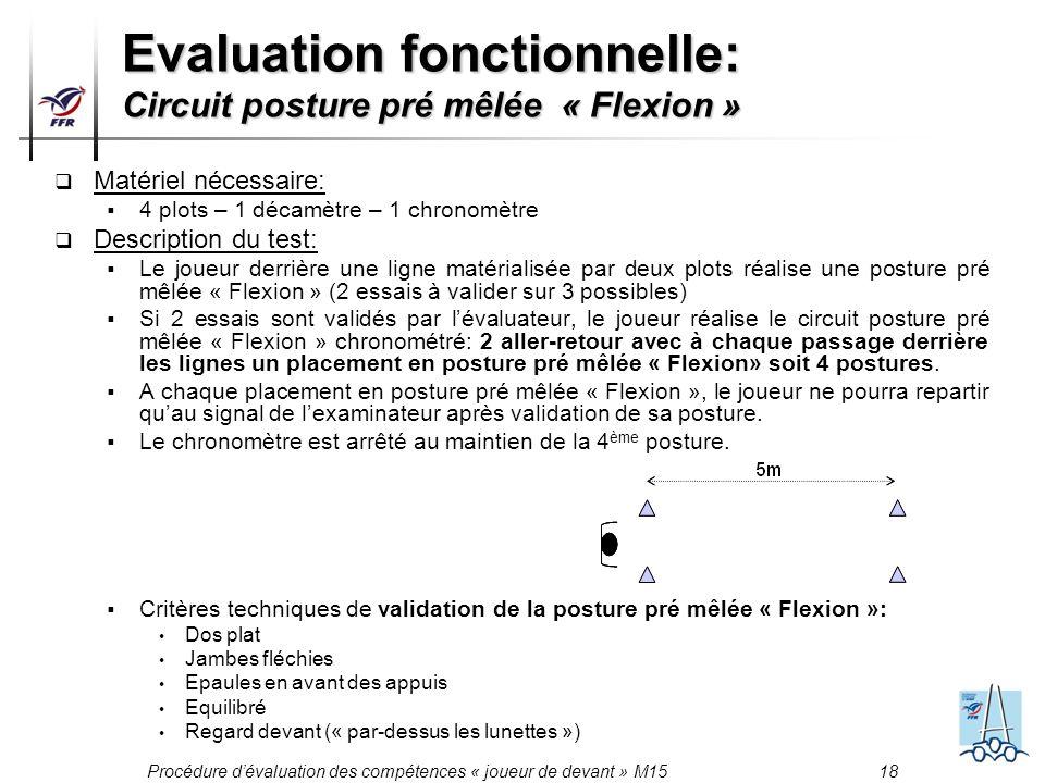 Procédure dévaluation des compétences « joueur de devant » M15 18 Matériel nécessaire: 4 plots – 1 décamètre – 1 chronomètre Description du test: Le j