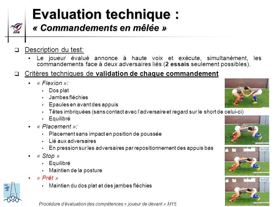 Procédure dévaluation des compétences « joueur de devant » M15 21 Description du test: Le joueur évalué annonce à haute voix et exécute, simultanément