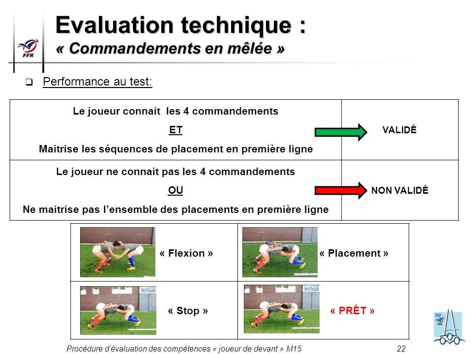 Procédure dévaluation des compétences « joueur de devant » M15 22 « Flexion » « Placement » « Stop » « PRÊT » Performance au test: Evaluation techniqu