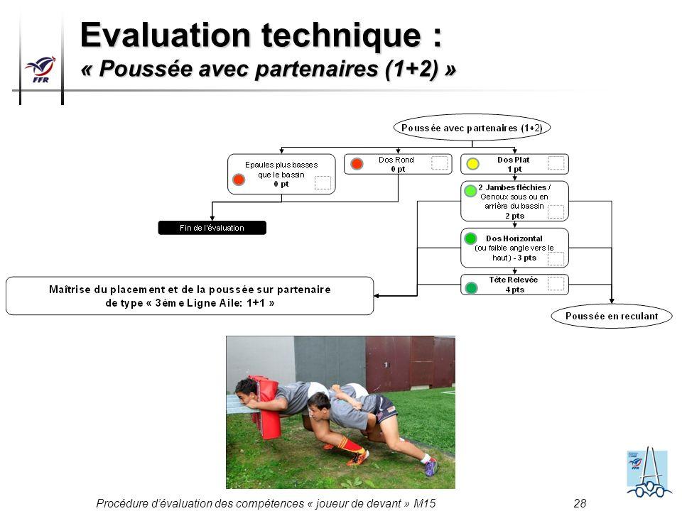 Procédure dévaluation des compétences « joueur de devant » M15 28 Evaluation technique : « Poussée avec partenaires (1+2) »