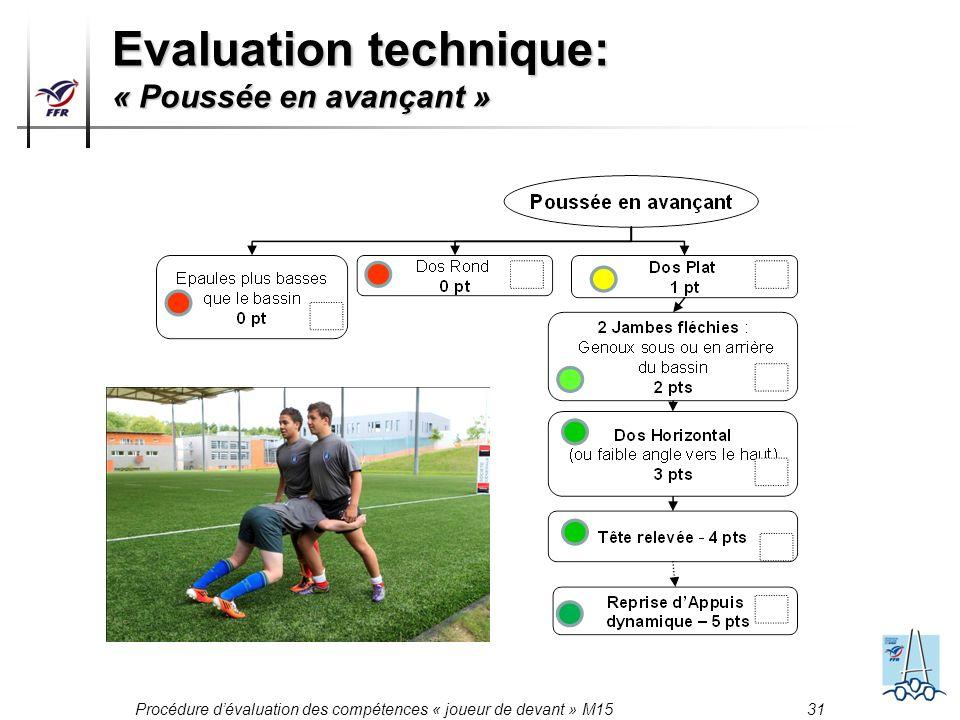 Procédure dévaluation des compétences « joueur de devant » M15 31 Evaluation technique: « Poussée en avançant »