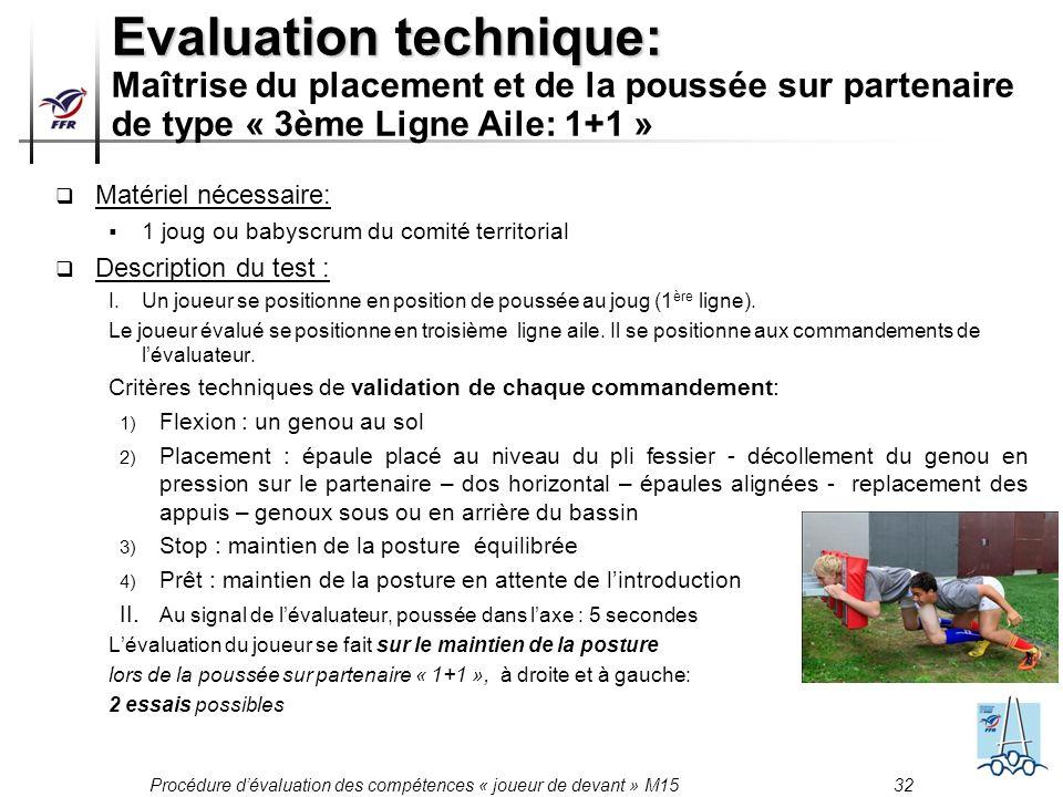 Procédure dévaluation des compétences « joueur de devant » M15 32 Matériel nécessaire: 1 joug ou babyscrum du comité territorial Description du test :